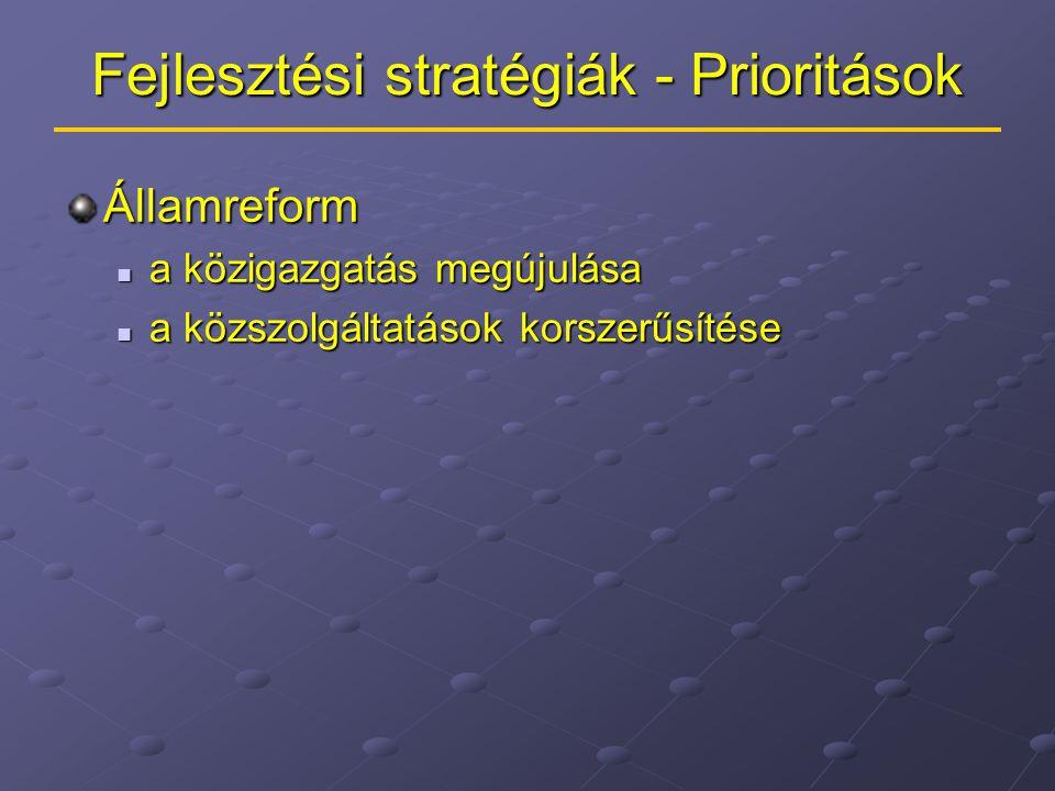 Fejlesztési stratégiák - Prioritások Államreform a közigazgatás megújulása a közigazgatás megújulása a közszolgáltatások korszerűsítése a közszolgáltatások korszerűsítése