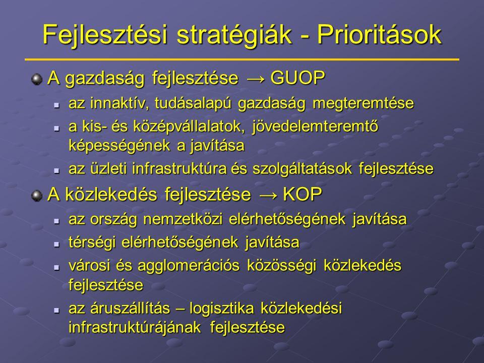 Fejlesztési stratégiák - Prioritások A gazdaság fejlesztése → GUOP az innaktív, tudásalapú gazdaság megteremtése az innaktív, tudásalapú gazdaság megteremtése a kis- és középvállalatok, jövedelemteremtő képességének a javítása a kis- és középvállalatok, jövedelemteremtő képességének a javítása az üzleti infrastruktúra és szolgáltatások fejlesztése az üzleti infrastruktúra és szolgáltatások fejlesztése A közlekedés fejlesztése → KOP az ország nemzetközi elérhetőségének javítása az ország nemzetközi elérhetőségének javítása térségi elérhetőségének javítása térségi elérhetőségének javítása városi és agglomerációs közösségi közlekedés fejlesztése városi és agglomerációs közösségi közlekedés fejlesztése az áruszállítás – logisztika közlekedési infrastruktúrájának fejlesztése az áruszállítás – logisztika közlekedési infrastruktúrájának fejlesztése