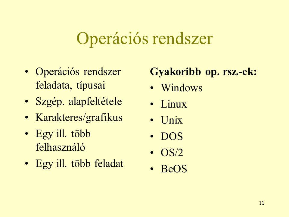 11 Operációs rendszer Operációs rendszer feladata, típusai Szgép. alapfeltétele Karakteres/grafikus Egy ill. több felhasználó Egy ill. több feladat Gy