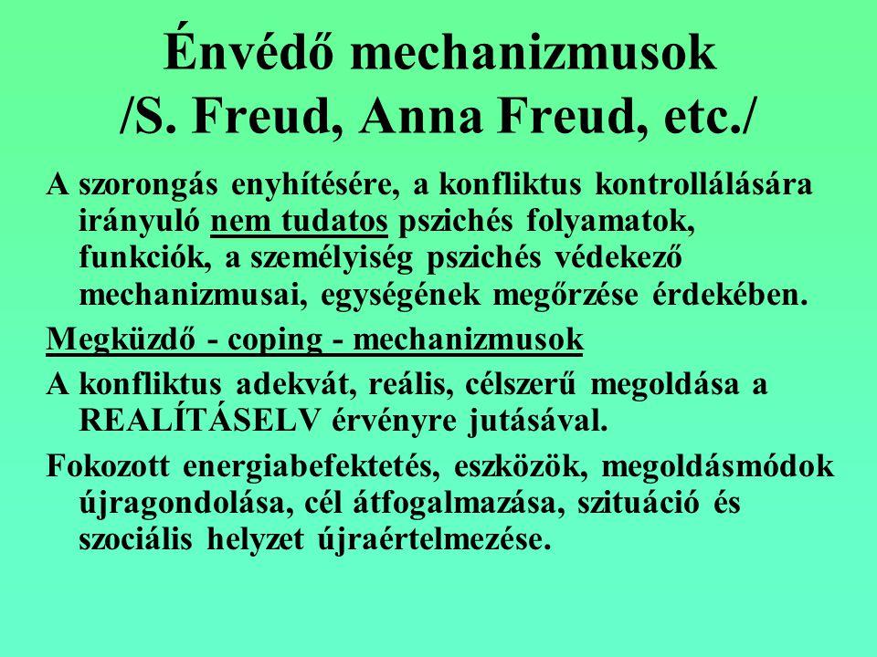 Énvédő mechanizmusok /S. Freud, Anna Freud, etc./ A szorongás enyhítésére, a konfliktus kontrollálására irányuló nem tudatos pszichés folyamatok, funk