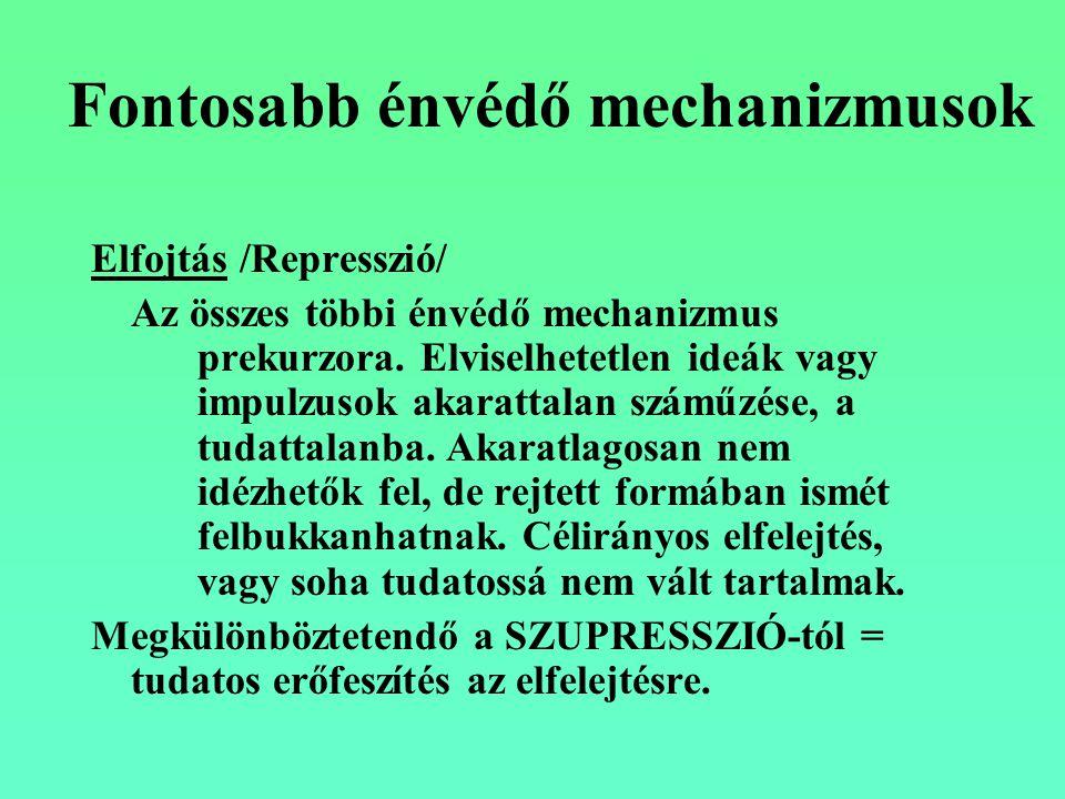 Fontosabb énvédő mechanizmusok Elfojtás /Represszió/ Az összes többi énvédő mechanizmus prekurzora. Elviselhetetlen ideák vagy impulzusok akarattalan