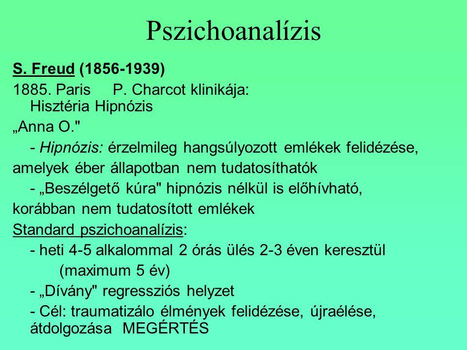 "Pszichoanalízis S. Freud (1856-1939) 1885. Paris P. Charcot klinikája: Hisztéria Hipnózis ""Anna O."