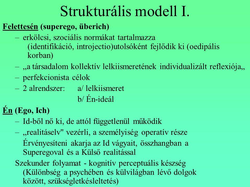 Strukturális modell I. Felettesén (superego, überich) –erkölcsi, szociális normákat tartalmazza (identifikáció, introjectio)utolsóként fejlődik ki (oe