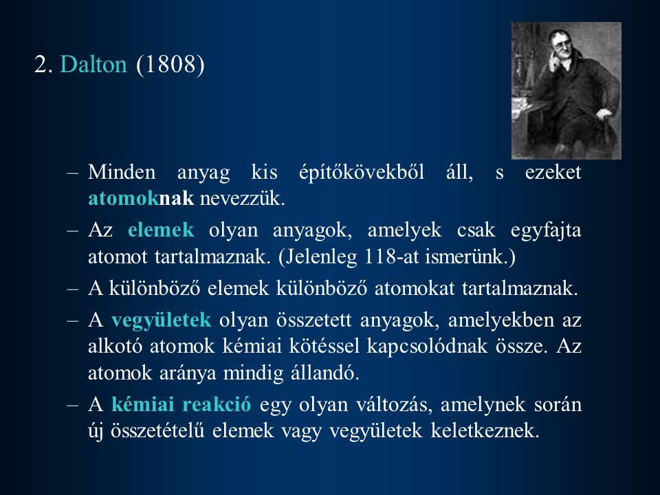 2. Dalton (1808) –Minden anyag kis építőkövekből áll, s ezeket atomoknak nevezzük. –Az elemek olyan anyagok, amelyek csak egyfajta atomot tartalmaznak