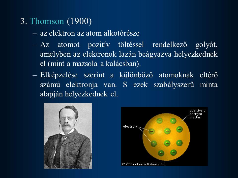 4.Rutherford (1911) –Az atom szerinte úgy épül fel, mint egy mini naprendszer.