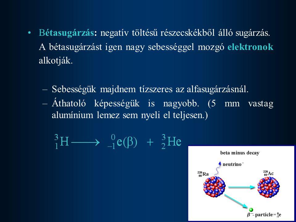 A gammasugárzás az elektromos és mágneses erőtérben sem térül el, tehát elektromos töltéssel nem rendelkezik.