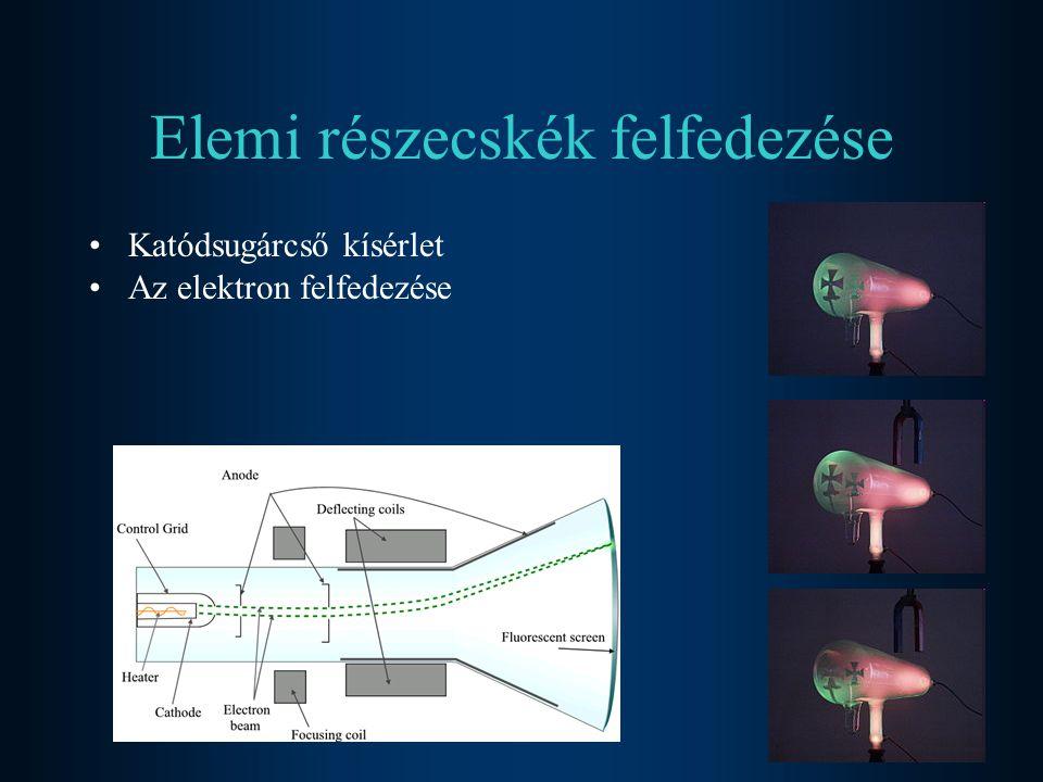 Az elektron töltésének meghatározása Millikan olajcsepp kísérlete (1909)