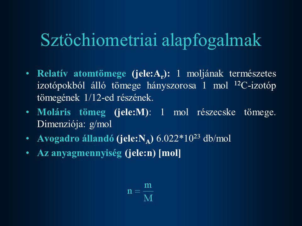 Sztöchiometriai alapfogalmak Relatív atomtömege (jele:A r ): 1 moljának természetes izotópokból álló tömege hányszorosa 1 mol 12 C-izotóp tömegének 1/