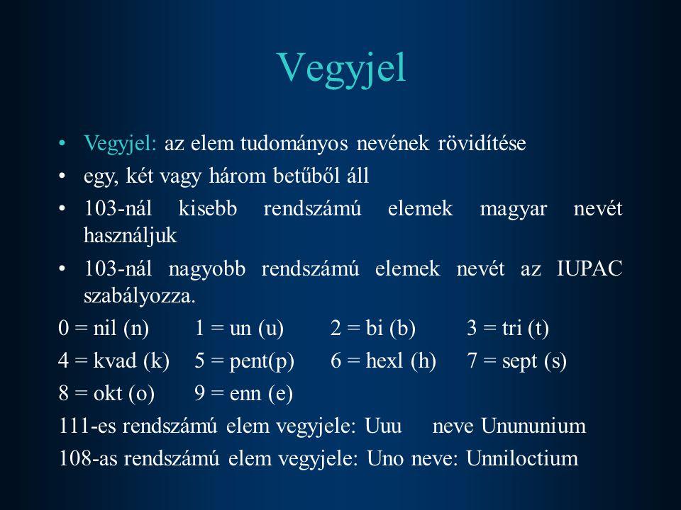 A vegyjelhez illesztett négy indexszel jelöljük a nuklid tömegszámát, rendszámát, az atomok számát és az iontöltését.