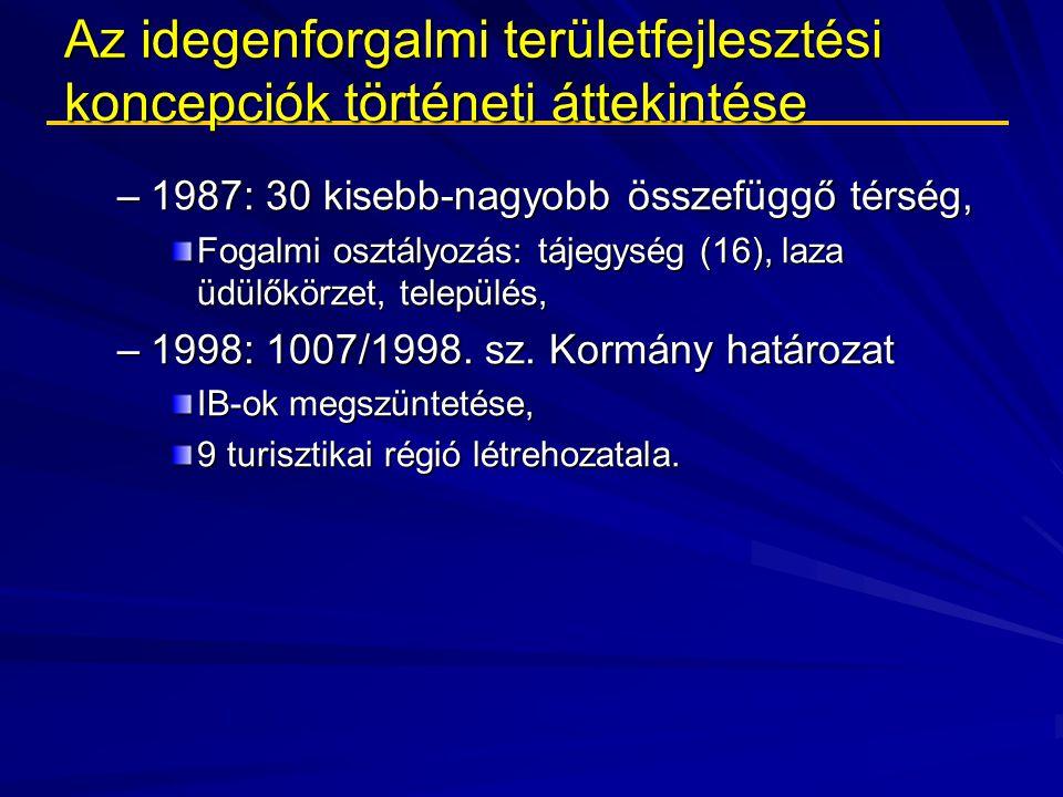 Az idegenforgalmi területfejlesztési koncepciók történeti áttekintése –1987: 30 kisebb-nagyobb összefüggő térség, Fogalmi osztályozás: tájegység (16),