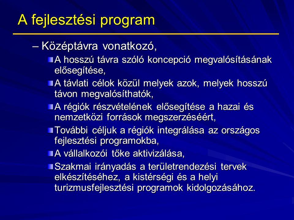A fejlesztési program –Középtávra vonatkozó, A hosszú távra szóló koncepció megvalósításának elősegítése, A távlati célok közül melyek azok, melyek ho
