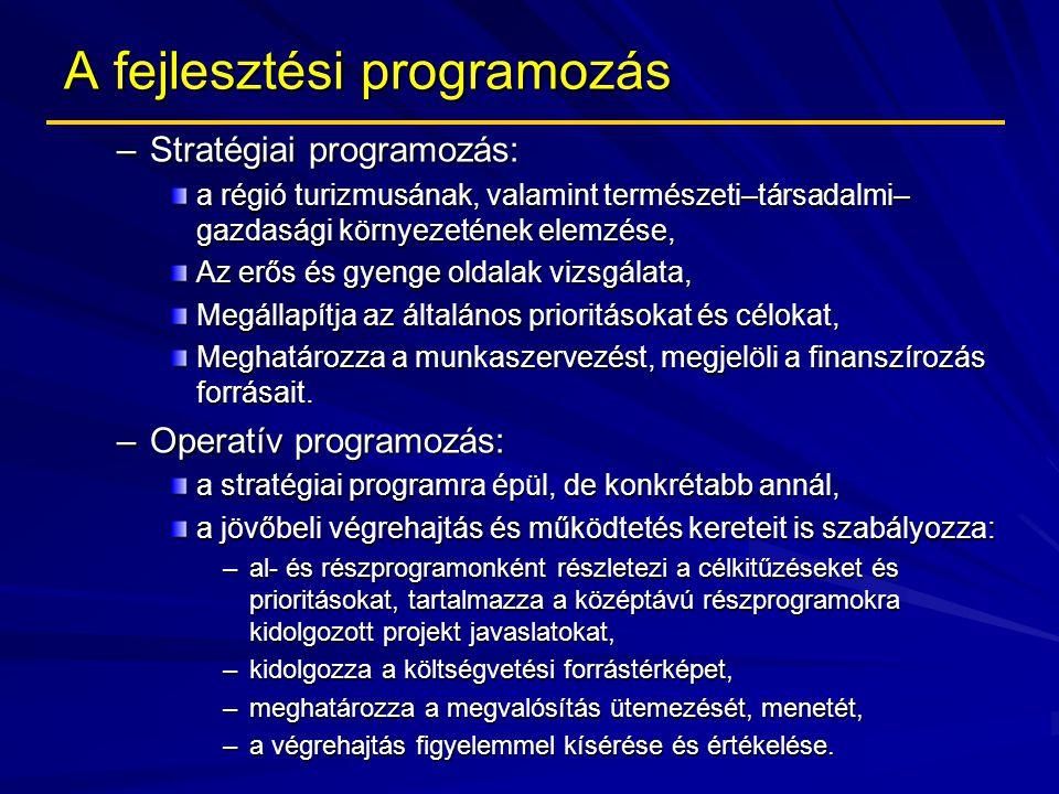A fejlesztési programozás –Stratégiai programozás: a régió turizmusának, valamint természeti–társadalmi– gazdasági környezetének elemzése, Az erős és