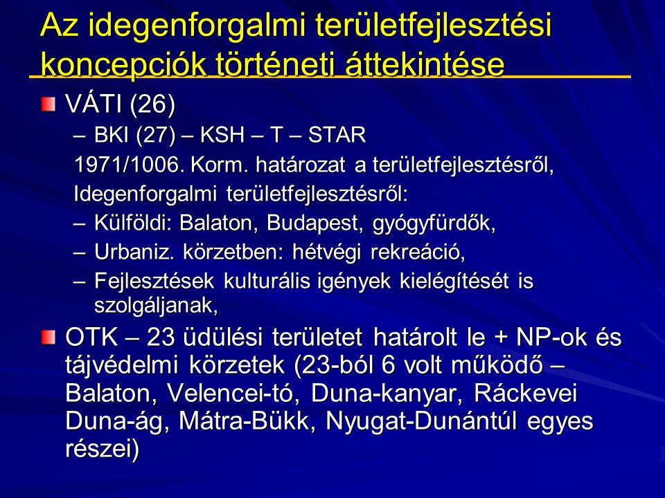 Az idegenforgalmi területfejlesztési koncepciók történeti áttekintése VÁTI (26) –BKI (27) – KSH – T – STAR 1971/1006. Korm. határozat a területfejlesz