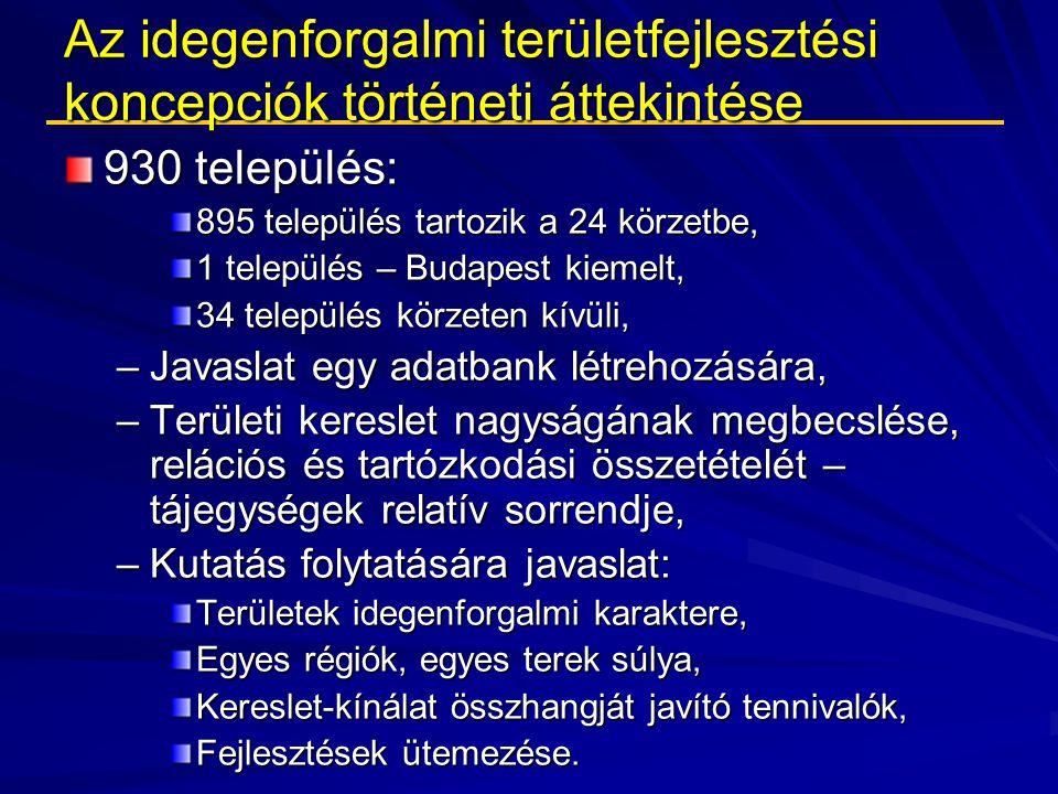 Az idegenforgalmi területfejlesztési koncepciók történeti áttekintése 930 település: 895 település tartozik a 24 körzetbe, 1 település – Budapest kiem