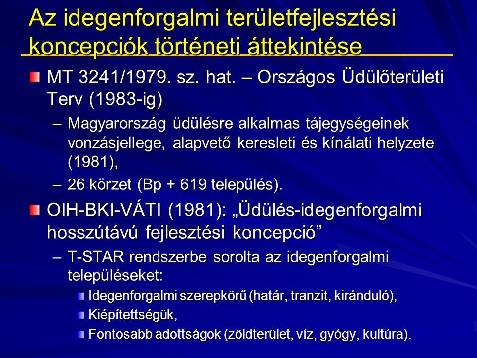 Az idegenforgalmi területfejlesztési koncepciók történeti áttekintése MT 3241/1979. sz. hat. – Országos Üdülőterületi Terv (1983-ig) –Magyarország üdü