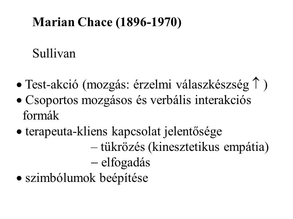 Marian Chace (1896-1970) Sullivan  Test-akció (mozgás: érzelmi válaszkészség  )  Csoportos mozgásos és verbális interakciós formák  terapeuta-klie