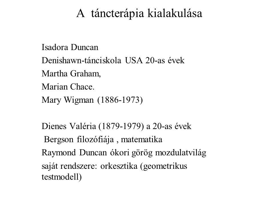 A táncterápia kialakulása Isadora Duncan Denishawn-tánciskola USA 20-as évek Martha Graham, Marian Chace. Mary Wigman (1886-1973) Dienes Valéria (1879