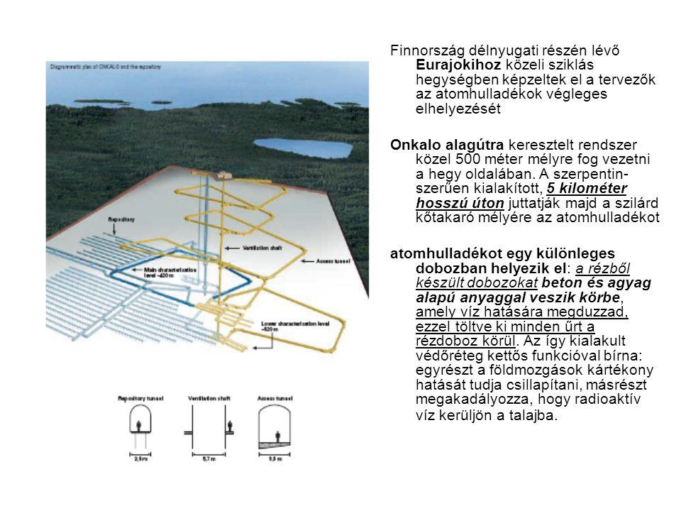 Kis és közepés aktivitású radioaktív hulladékok A Püspökszilágyi Radioaktív Hulladék Feldolgozó és Tároló létesítmény 1976 óta fogadja az ország kis és közepes aktivitású hulladékait.