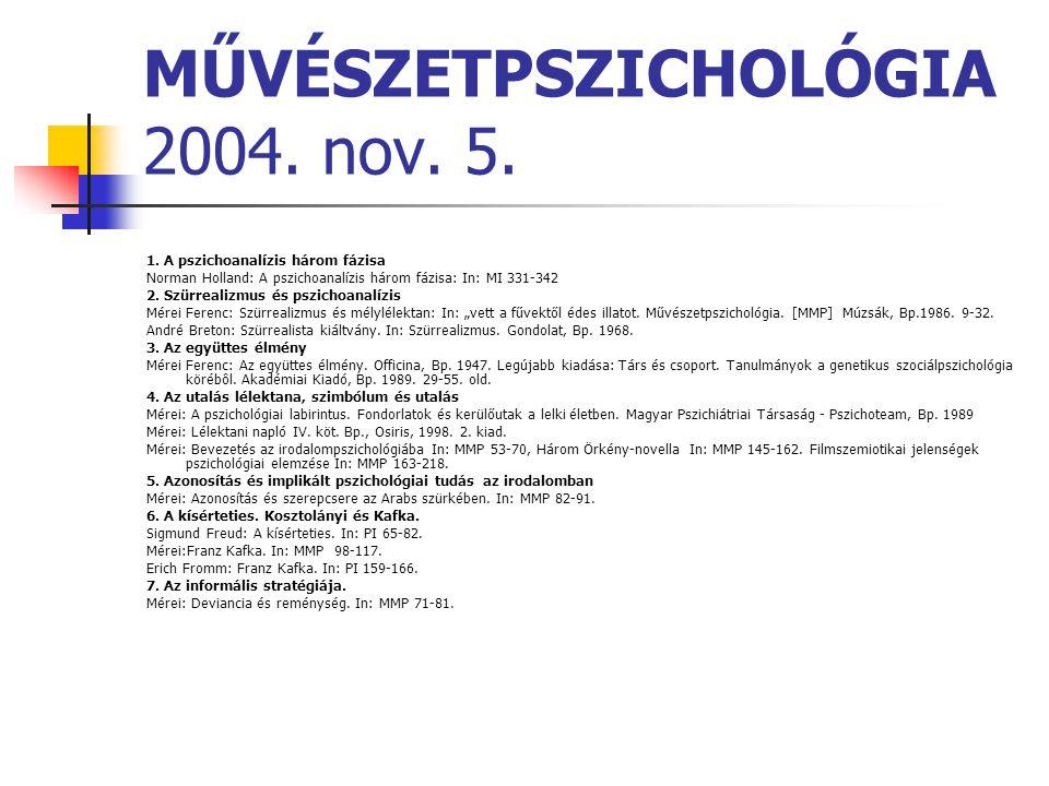 MŰVÉSZETPSZICHOLÓGIA 2004. nov. 5. 1. A pszichoanalízis három fázisa Norman Holland: A pszichoanalízis három fázisa: In: MI 331-342 2. Szürrealizmus é