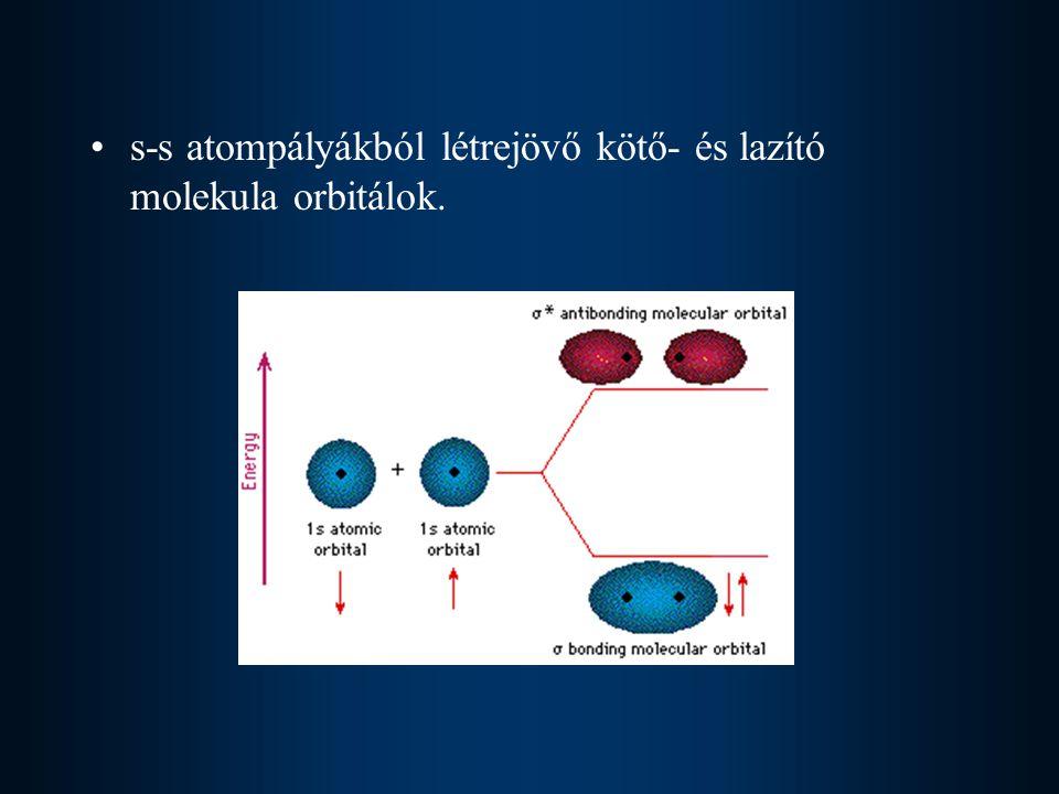 s-s atompályákból létrejövő kötő- és lazító molekula orbitálok.