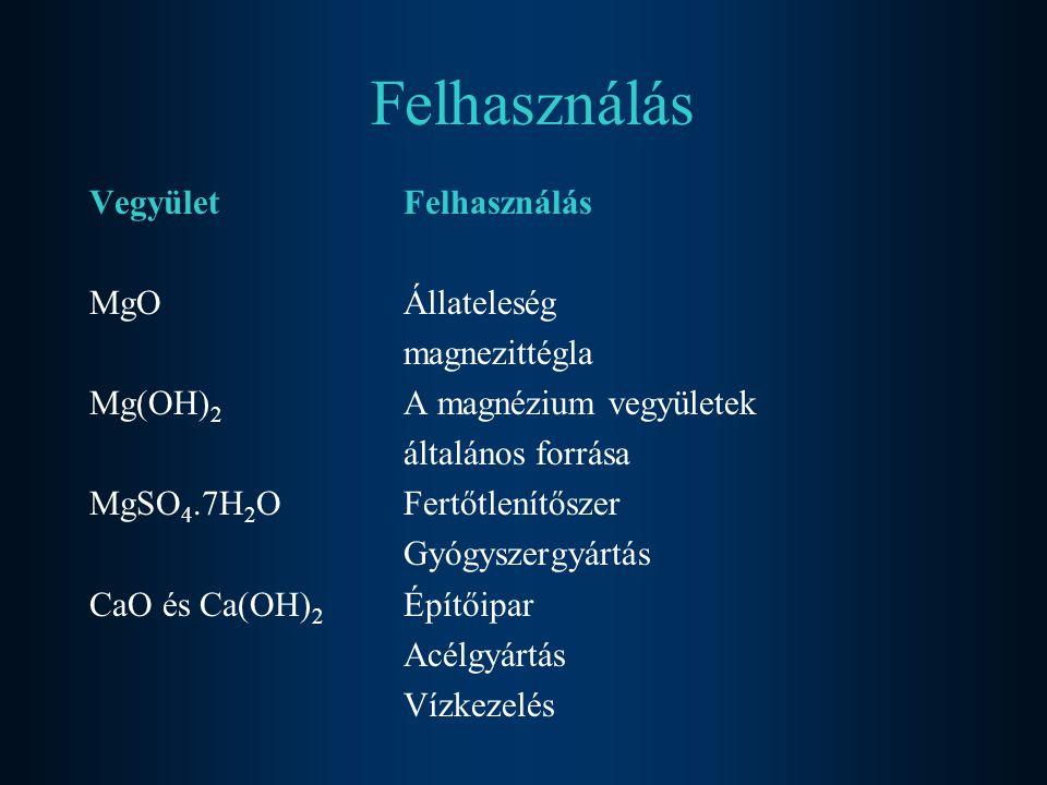 Felhasználás VegyületFelhasználás MgOÁllateleség magnezittégla Mg(OH) 2 A magnézium vegyületek általános forrása MgSO 4.7H 2 OFertőtlenítőszer Gyógysz
