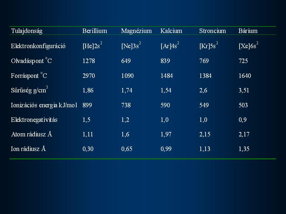 Előfordulás Elemi állapotban nem Fontos kéreg alkotók berillBe 3 Al 2 Si 6 O 18 (3BeO.Al 2 O 3.6SiO 2 ) dolomitCaMg(CO 3 ) 2 (CaCO 3.MgCO 3 ) keserűsóMgSO 4.7H 2 O gipszCaSO 4.2H 2 O anhidritCaSO 4.H 2 O mészkőCaCO 3 (aragonit, kalcit) foszforitCa 3 (PO 4 ) 3 X stroncianitSrCO 3 baritBaSO 4 folypátCaF 2