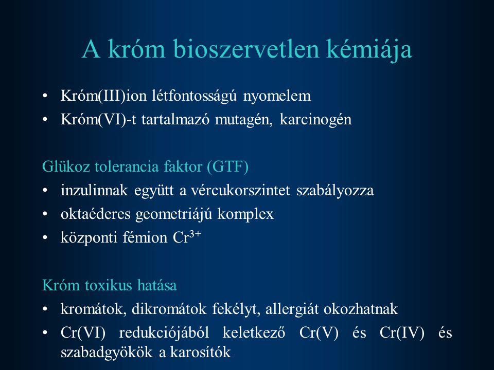 A króm bioszervetlen kémiája Króm(III)ion létfontosságú nyomelem Króm(VI)-t tartalmazó mutagén, karcinogén Glükoz tolerancia faktor (GTF) inzulinnak együtt a vércukorszintet szabályozza oktaéderes geometriájú komplex központi fémion Cr 3+ Króm toxikus hatása kromátok, dikromátok fekélyt, allergiát okozhatnak Cr(VI) redukciójából keletkező Cr(V) és Cr(IV) és szabadgyökök a karosítók