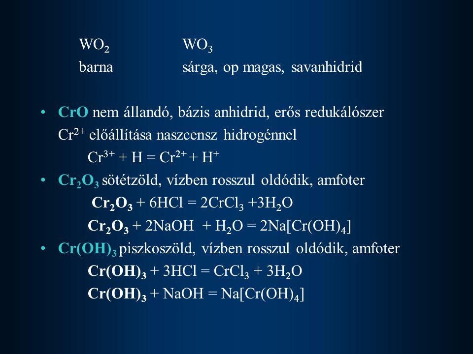 WO 2 WO 3 barnasárga, op magas, savanhidrid CrO nem állandó, bázis anhidrid, erős redukálószer Cr 2+ előállítása naszcensz hidrogénnel Cr 3+ + H = Cr 2+ + H + Cr 2 O 3 sötétzöld, vízben rosszul oldódik, amfoter Cr 2 O 3 + 6HCl = 2CrCl 3 +3H 2 O Cr 2 O 3 + 2NaOH + H 2 O = 2Na[Cr(OH) 4 ] Cr(OH) 3 piszkoszöld, vízben rosszul oldódik, amfoter Cr(OH) 3 + 3HCl = CrCl 3 + 3H 2 O Cr(OH) 3 + NaOH = Na[Cr(OH) 4 ]