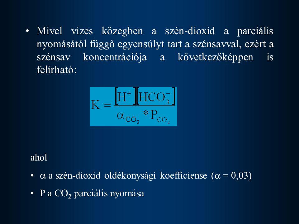 Mivel vizes közegben a szén-dioxid a parciális nyomásától függő egyensúlyt tart a szénsavval, ezért a szénsav koncentrációja a következőképpen is felírható: ahol  a szén-dioxid oldékonysági koefficiense (  = 0,03) P a CO 2 parciális nyomása