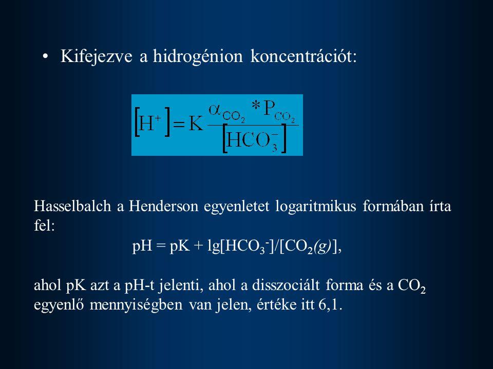 Kifejezve a hidrogénion koncentrációt: Hasselbalch a Henderson egyenletet logaritmikus formában írta fel: pH = pK + lg[HCO 3 - ]/[CO 2 (g)], ahol pK azt a pH-t jelenti, ahol a disszociált forma és a CO 2 egyenlő mennyiségben van jelen, értéke itt 6,1.