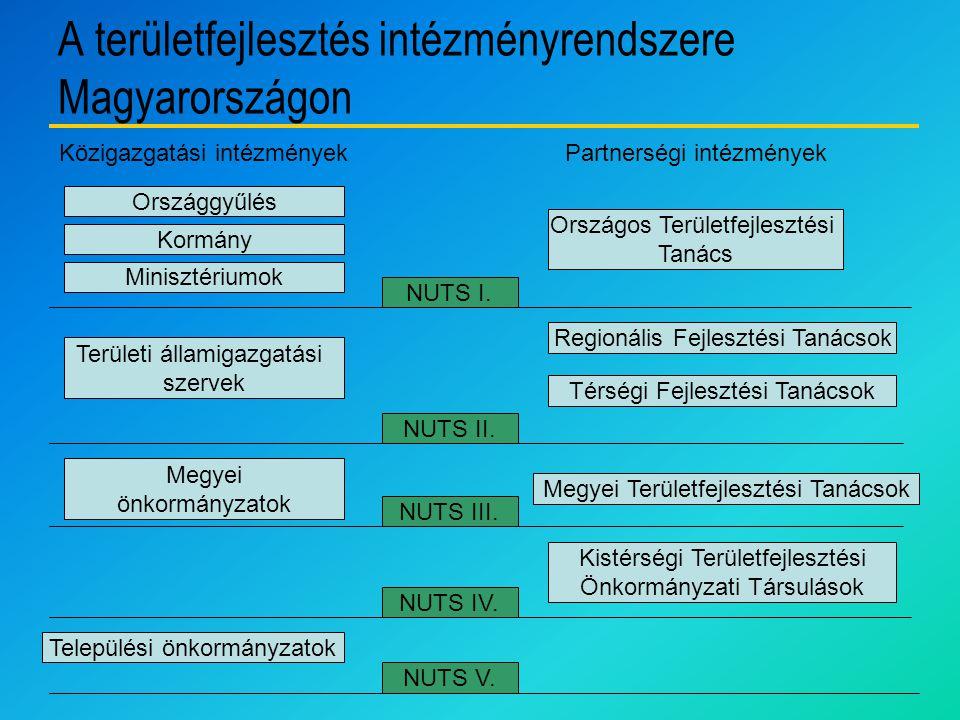 A területfejlesztés intézményrendszere Magyarországon Közigazgatási intézményekPartnerségi intézmények Országgyűlés Kormány Minisztériumok Országos Te