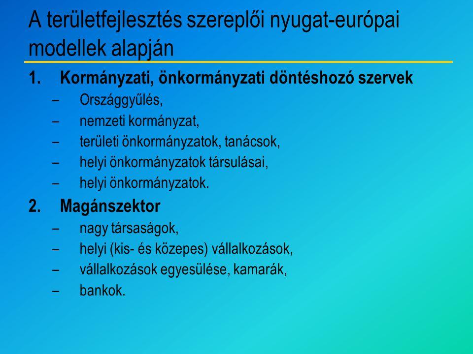 A területfejlesztés szereplői nyugat-európai modellek alapján 1.Kormányzati, önkormányzati döntéshozó szervek –Országgyűlés, –nemzeti kormányzat, –ter