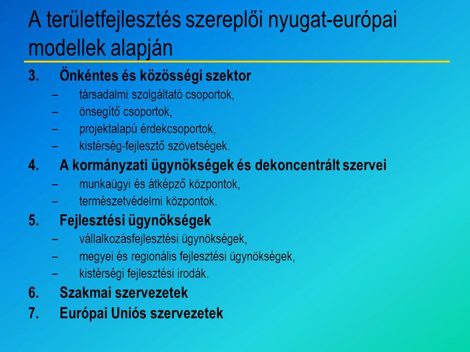 A területfejlesztés szereplői nyugat-európai modellek alapján 3.Önkéntes és közösségi szektor –társadalmi szolgáltató csoportok, –önsegítő csoportok,