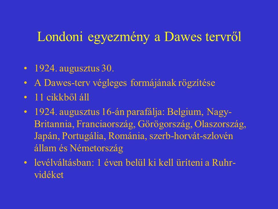Londoni egyezmény a Dawes tervről 1924. augusztus 30. A Dawes-terv végleges formájának rögzítése 11 cikkből áll 1924. augusztus 16-án parafálja: Belgi
