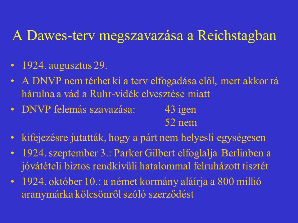 A Dawes-terv megszavazása a Reichstagban 1924. augusztus 29. A DNVP nem térhet ki a terv elfogadása elől, mert akkor rá hárulna a vád a Ruhr-vidék elv