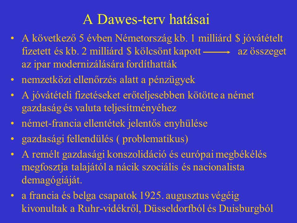 A Dawes-terv hatásai A következő 5 évben Németország kb.
