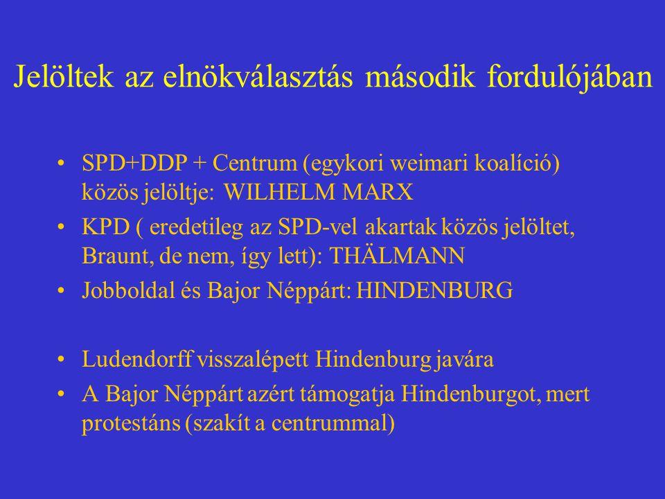 Jelöltek az elnökválasztás második fordulójában SPD+DDP + Centrum (egykori weimari koalíció) közös jelöltje: WILHELM MARX KPD ( eredetileg az SPD-vel