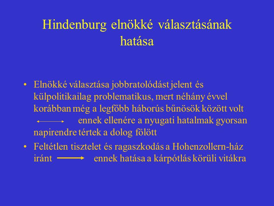 Hindenburg elnökké választásának hatása Elnökké választása jobbratolódást jelent és külpolitikailag problematikus, mert néhány évvel korábban még a legfőbb háborús bűnösök között volt ennek ellenére a nyugati hatalmak gyorsan napirendre tértek a dolog fölött Feltétlen tisztelet és ragaszkodás a Hohenzollern-ház iránt ennek hatása a kárpótlás körüli vitákra