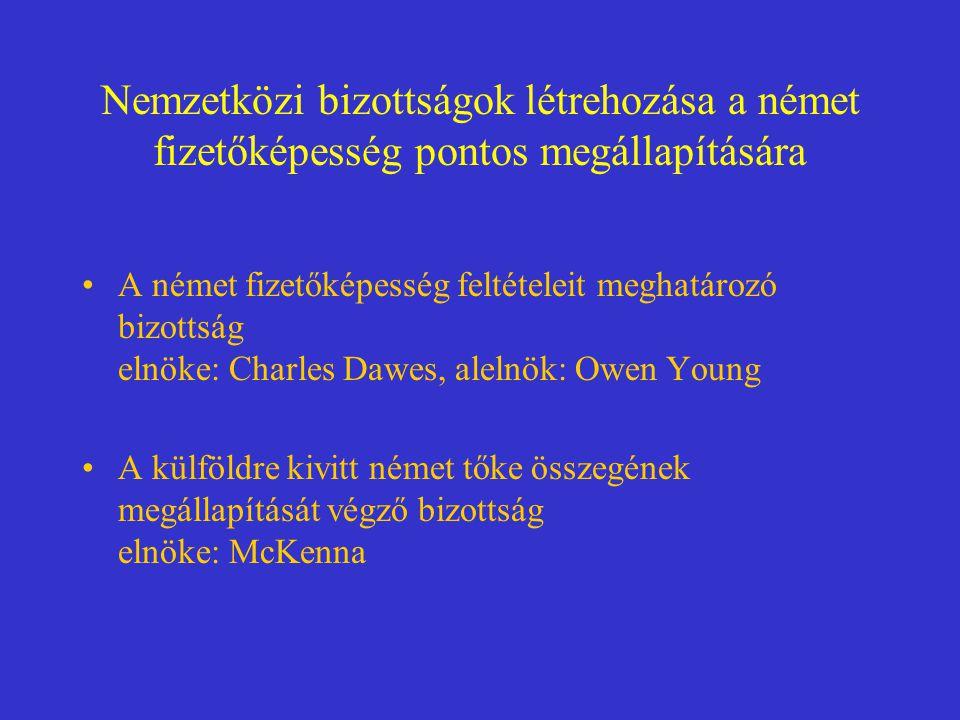 Nemzetközi bizottságok létrehozása a német fizetőképesség pontos megállapítására A német fizetőképesség feltételeit meghatározó bizottság elnöke: Charles Dawes, alelnök: Owen Young A külföldre kivitt német tőke összegének megállapítását végző bizottság elnöke: McKenna