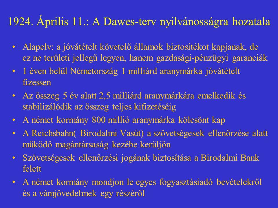 A Dawes-terv németországi fogadtatása Eltérő fogadtatás Németországban Gyáriparosok Szövetsége helyesli nemzetiszocialisták + DNVP egy része kritizálja: Új Versailles , Németország pénzügyi rabszolgasága