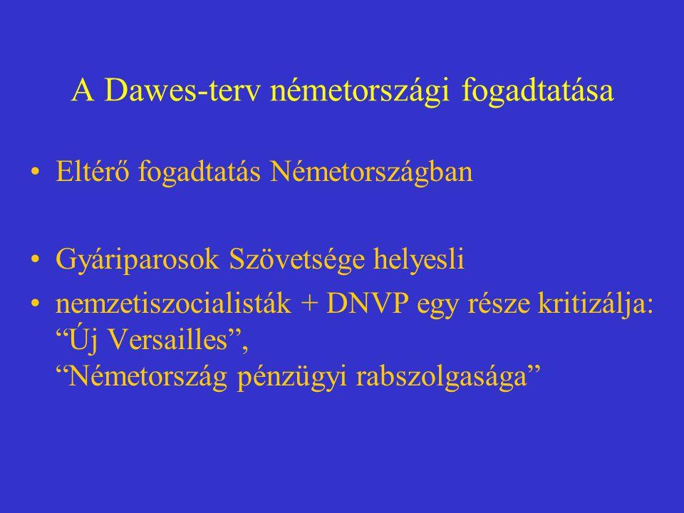 A Dawes-terv németországi fogadtatása Eltérő fogadtatás Németországban Gyáriparosok Szövetsége helyesli nemzetiszocialisták + DNVP egy része kritizálj