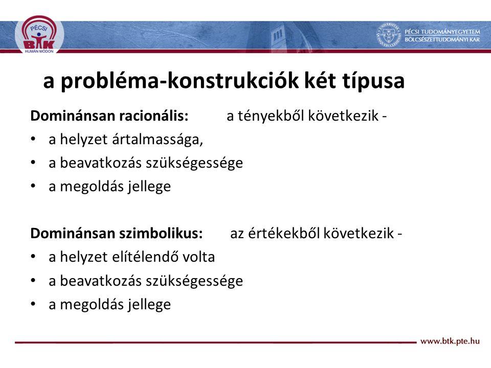 a probléma-konstrukciók két típusa Dominánsan racionális: a tényekből következik - a helyzet ártalmassága, a beavatkozás szükségessége a megoldás jell