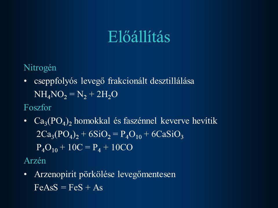 Előállítás Nitrogén cseppfolyós levegő frakcionált desztillálása NH 4 NO 2 = N 2 + 2H 2 O Foszfor Ca 3 (PO 4 ) 2 homokkal és faszénnel keverve hevítik