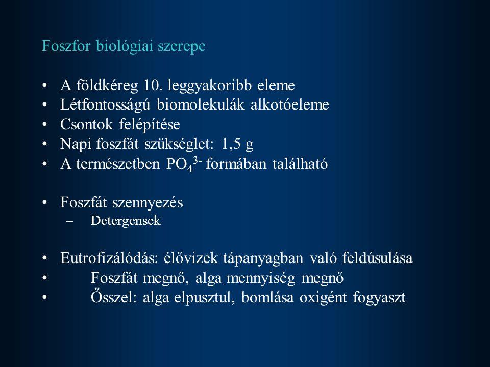 Foszfor biológiai szerepe A földkéreg 10. leggyakoribb eleme Létfontosságú biomolekulák alkotóeleme Csontok felépítése Napi foszfát szükséglet: 1,5 g