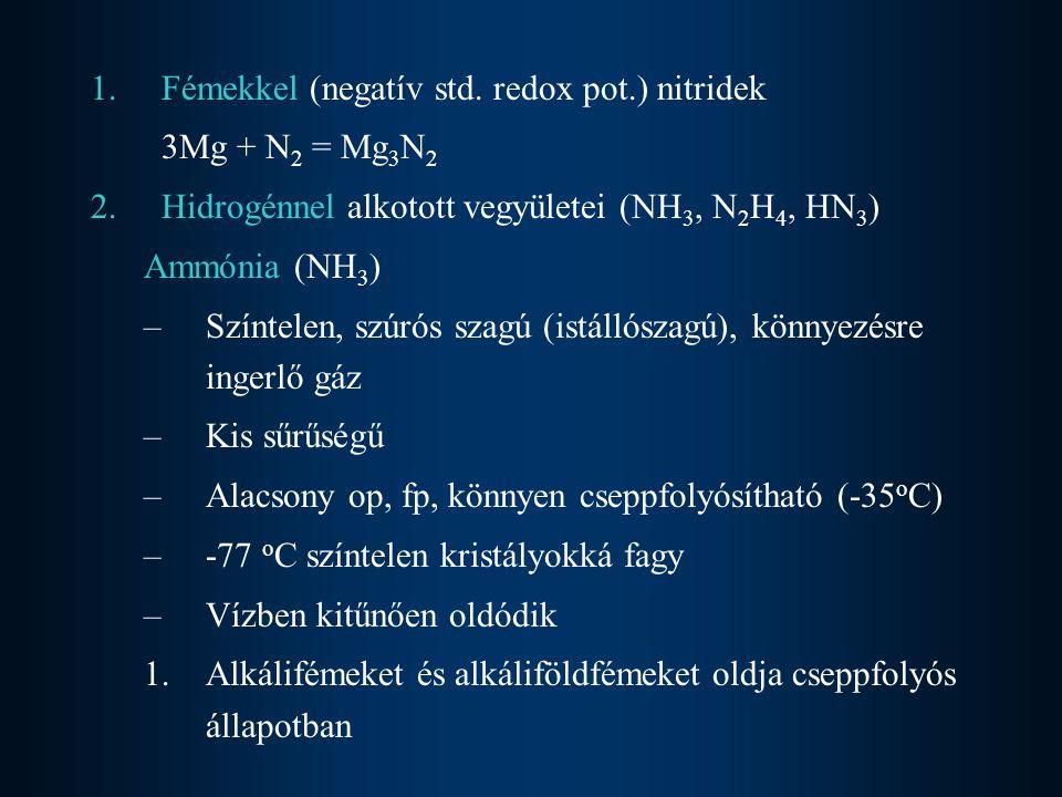 1.Fémekkel (negatív std. redox pot.) nitridek 3Mg + N 2 = Mg 3 N 2 2.Hidrogénnel alkotott vegyületei (NH 3, N 2 H 4, HN 3 ) Ammónia (NH 3 ) –Színtelen