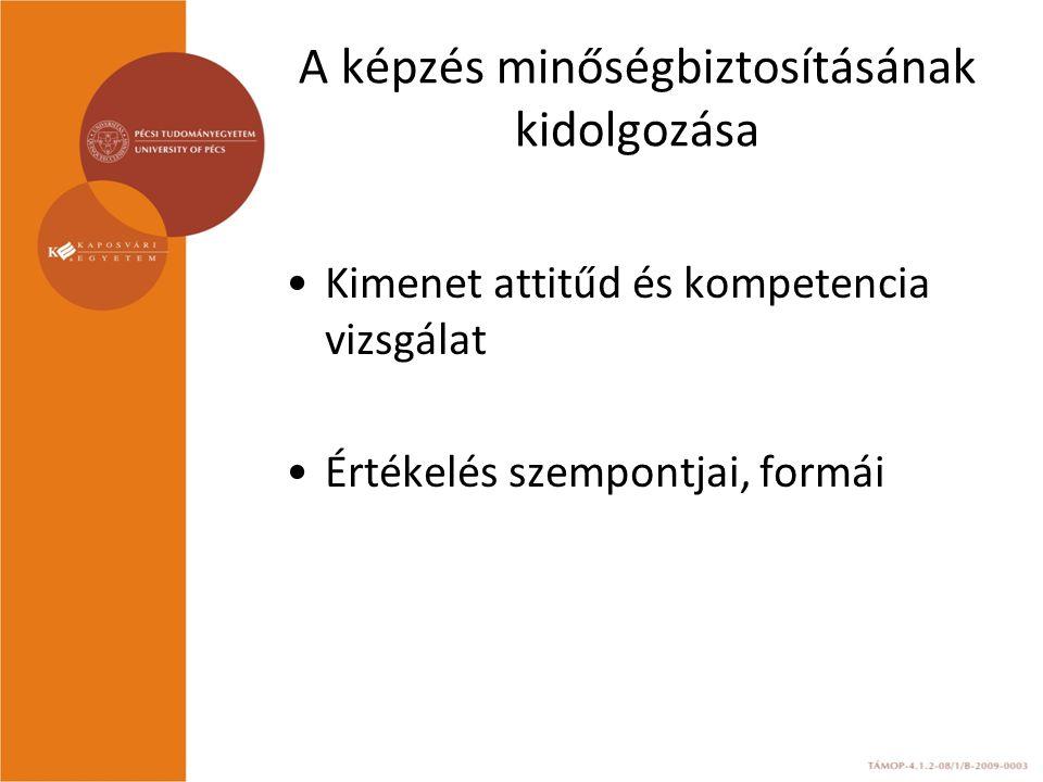 A képzés minőségbiztosításának kidolgozása Kimenet attitűd és kompetencia vizsgálat Értékelés szempontjai, formái