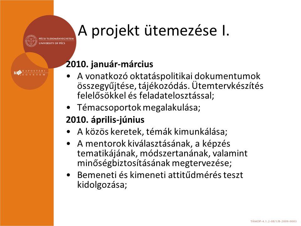A projekt ütemezése I.2010.
