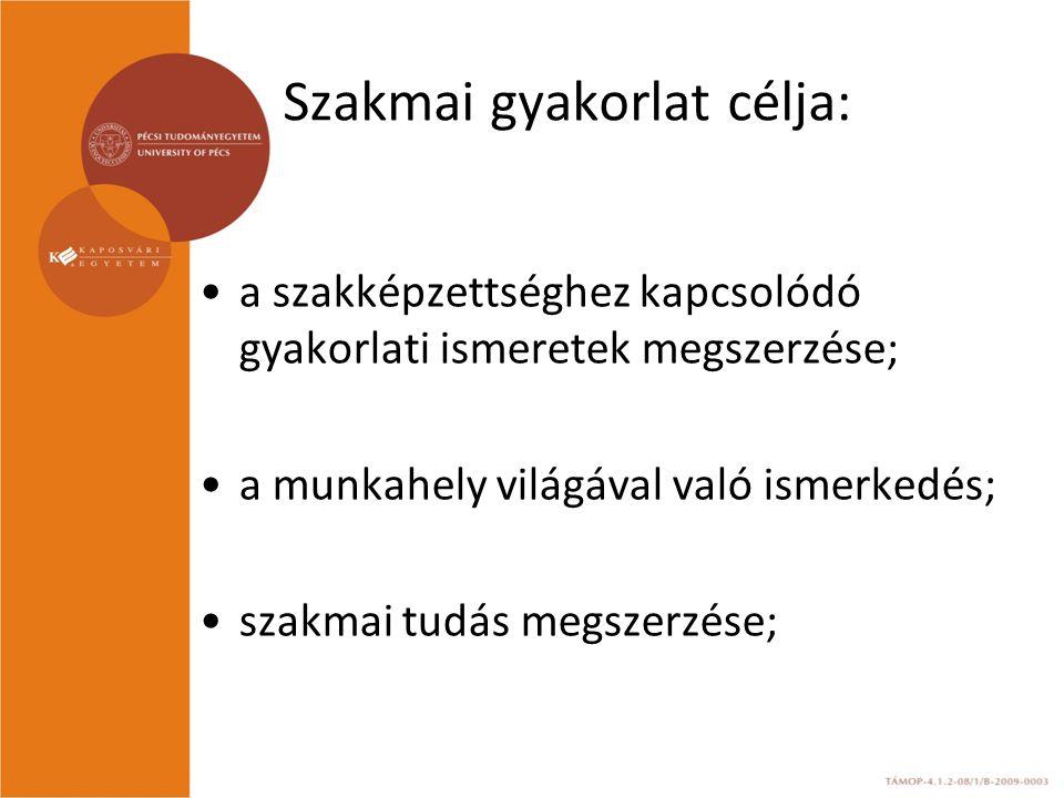 Szakmai gyakorlat célja: a szakképzettséghez kapcsolódó gyakorlati ismeretek megszerzése; a munkahely világával való ismerkedés; szakmai tudás megszerzése;