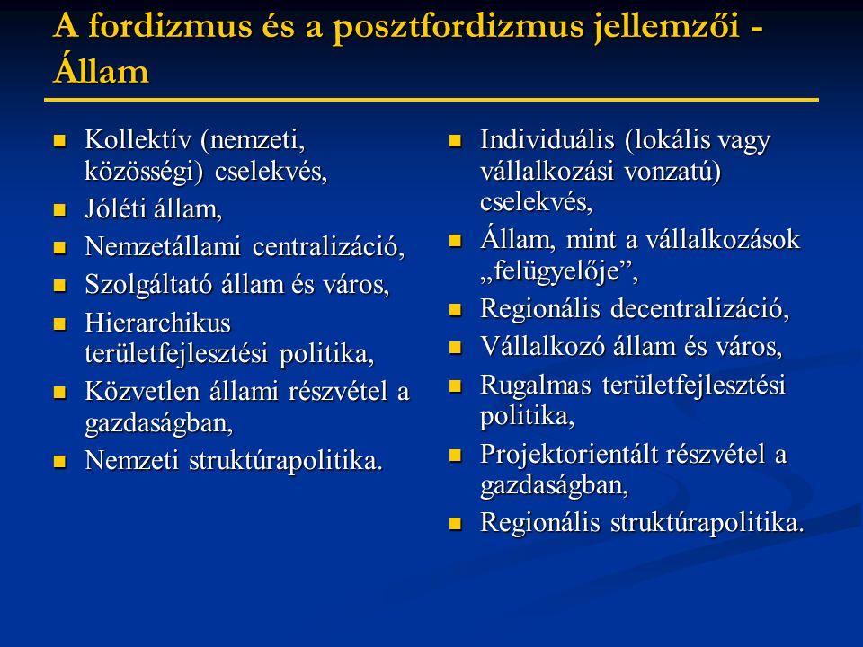 A fordizmus és a posztfordizmus jellemzői - Állam Kollektív (nemzeti, közösségi) cselekvés, Kollektív (nemzeti, közösségi) cselekvés, Jóléti állam, Jóléti állam, Nemzetállami centralizáció, Nemzetállami centralizáció, Szolgáltató állam és város, Szolgáltató állam és város, Hierarchikus területfejlesztési politika, Hierarchikus területfejlesztési politika, Közvetlen állami részvétel a gazdaságban, Közvetlen állami részvétel a gazdaságban, Nemzeti struktúrapolitika.