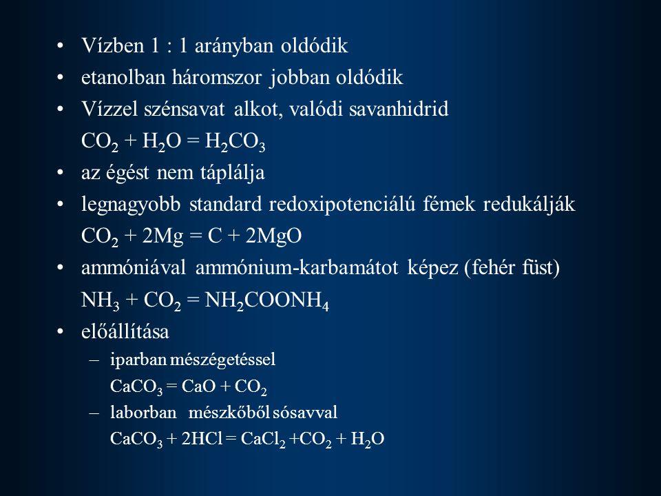 Vízben 1 : 1 arányban oldódik etanolban háromszor jobban oldódik Vízzel szénsavat alkot, valódi savanhidrid CO 2 + H 2 O = H 2 CO 3 az égést nem táplá